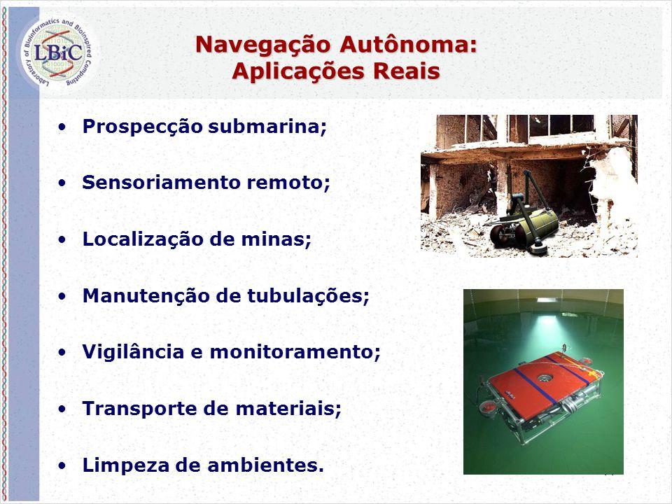 44 Navegação Autônoma: Aplicações Reais •Prospecção submarina; •Sensoriamento remoto; •Localização de minas; •Manutenção de tubulações; •Vigilância e monitoramento; •Transporte de materiais; •Limpeza de ambientes.