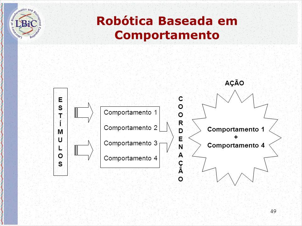 49 ESTÍMULOSESTÍMULOS Comportamento 1 Comportamento 2 Comportamento 3 Comportamento 4 Comportamento 1 + Comportamento 4 COORDENAÇÃOCOORDENAÇÃO AÇÃO Robótica Baseada em Comportamento