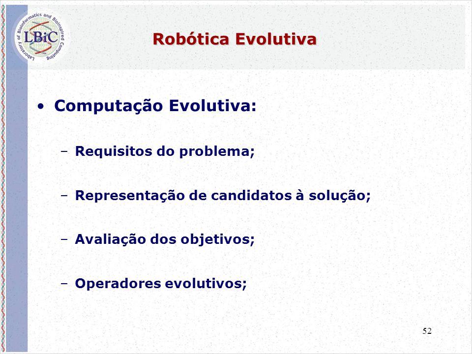 52 Robótica Evolutiva •Computação Evolutiva: –Requisitos do problema; –Representação de candidatos à solução; –Avaliação dos objetivos; –Operadores evolutivos;
