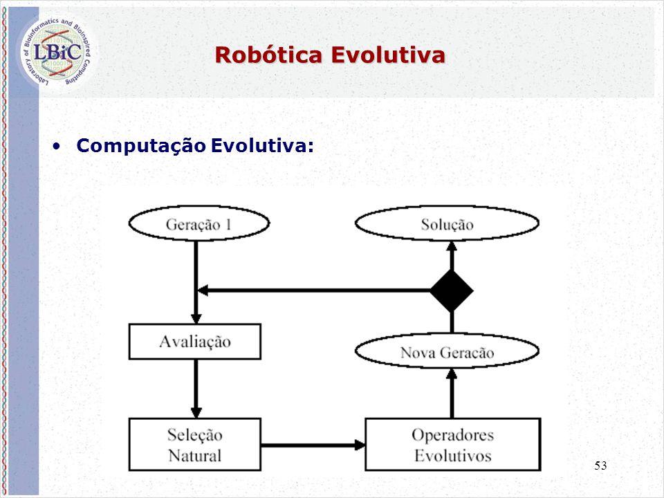 53 Robótica Evolutiva •Computação Evolutiva: