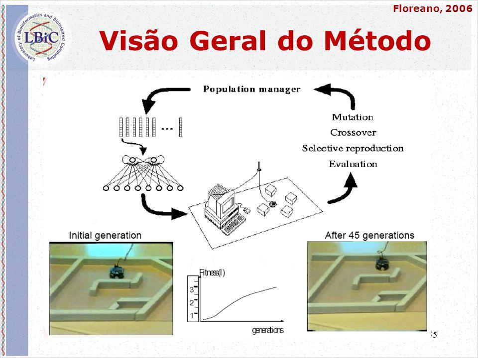 55 Visão Geral do Método Floreano, 2006