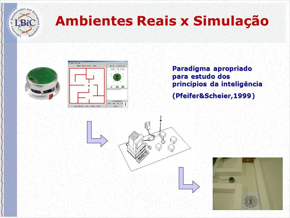 Ambientes Reais x Simulação Paradigma apropriado para estudo dos princípios da inteligência (Pfeifer&Scheier,1999)