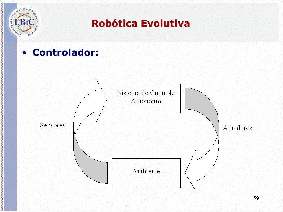 59 Robótica Evolutiva •Controlador: