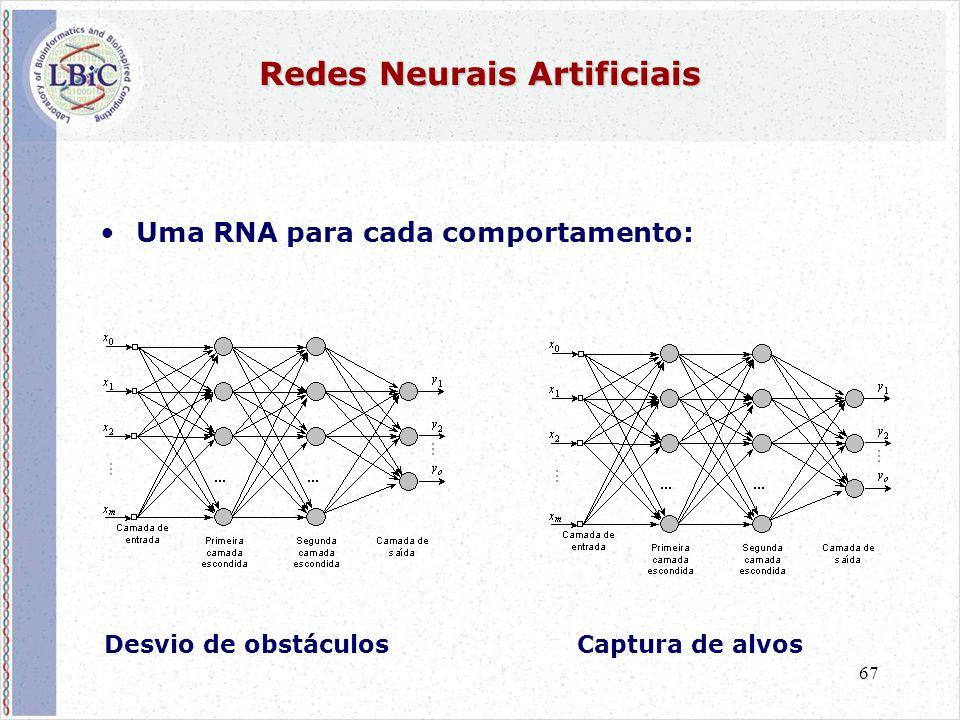 67 Redes Neurais Artificiais •Uma RNA para cada comportamento: Desvio de obstáculos Captura de alvos