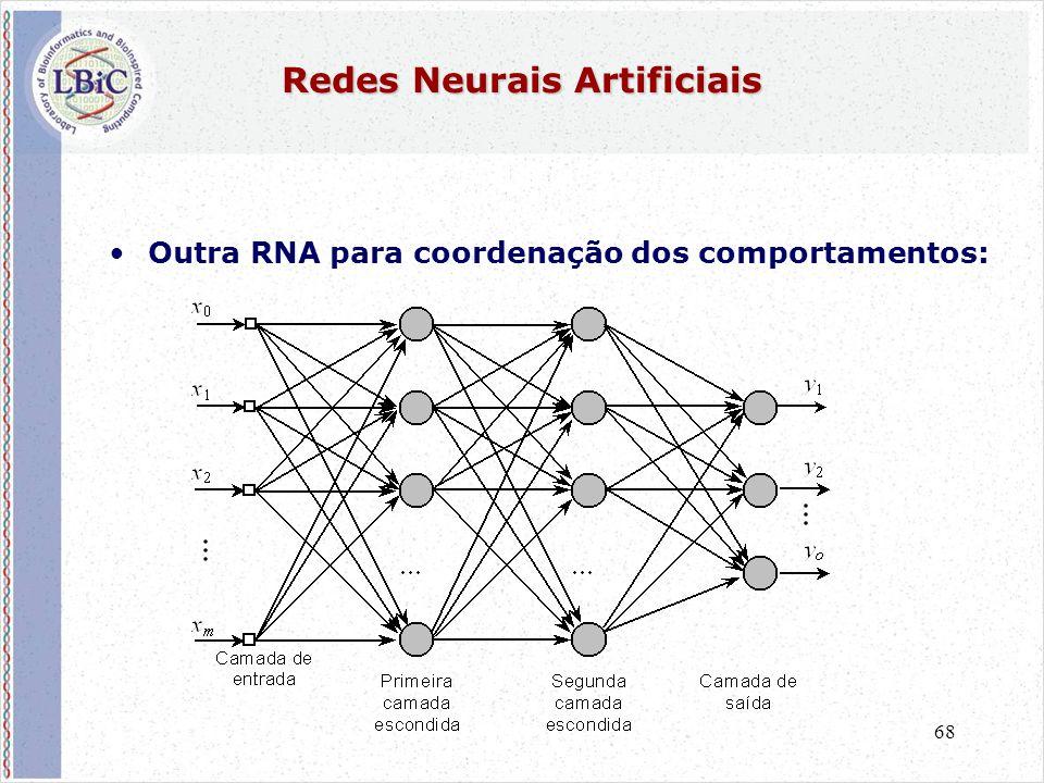68 Redes Neurais Artificiais •Outra RNA para coordenação dos comportamentos: