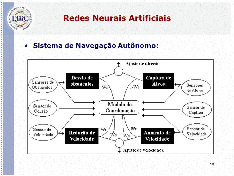 69 Redes Neurais Artificiais •Sistema de Navegação Autônomo: Desvio de obstáculos Redução de Velocidade Captura de Alvos Aumento de Velocidade Ajuste de velocidade Ajuste de direção