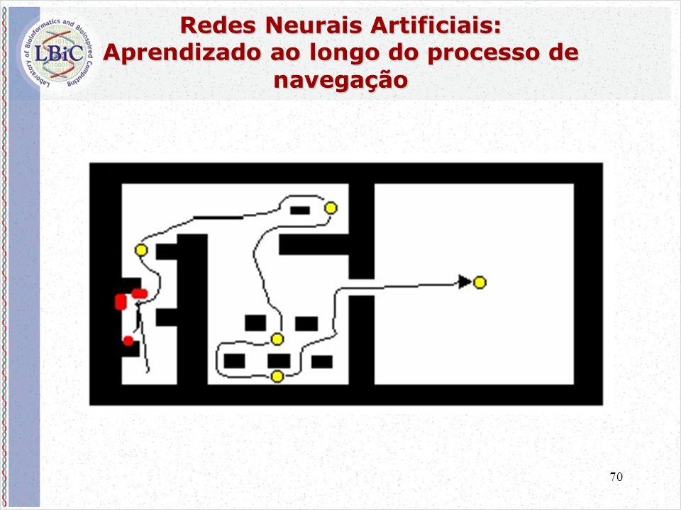 70 Redes Neurais Artificiais: Aprendizado ao longo do processo de navegação