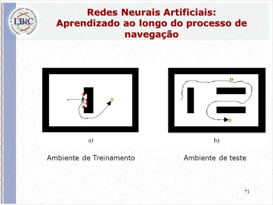 71 Ambiente de Treinamento Ambiente de teste Redes Neurais Artificiais: Aprendizado ao longo do processo de navegação