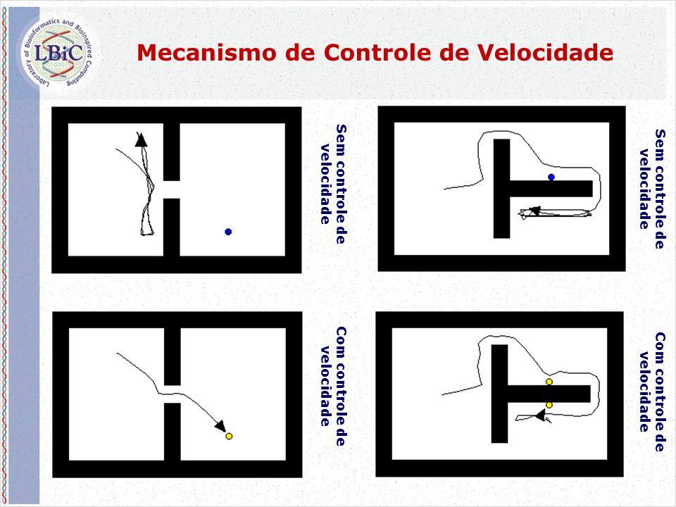 72 Mecanismo de Controle de Velocidade Sem controle de velocidade Com controle de velocidade