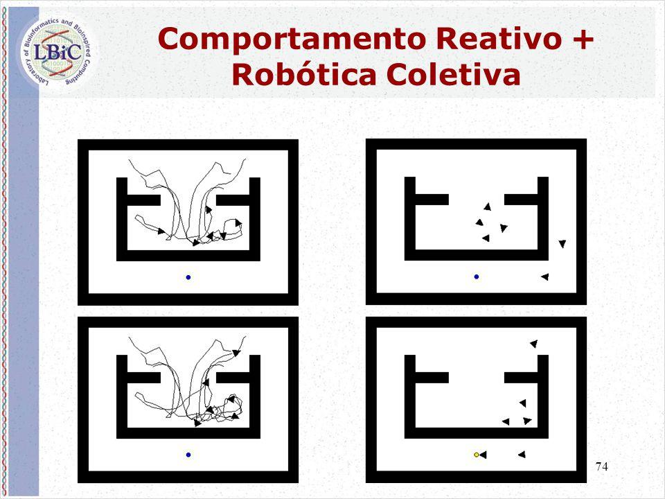 74 Comportamento Reativo + Robótica Coletiva