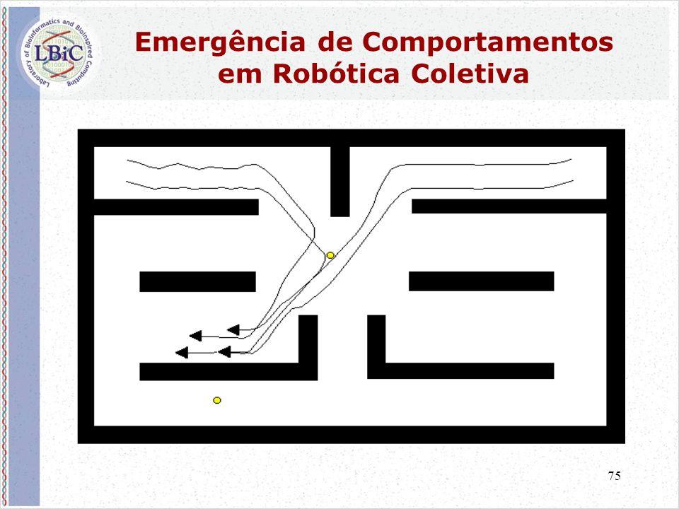 75 Emergência de Comportamentos em Robótica Coletiva