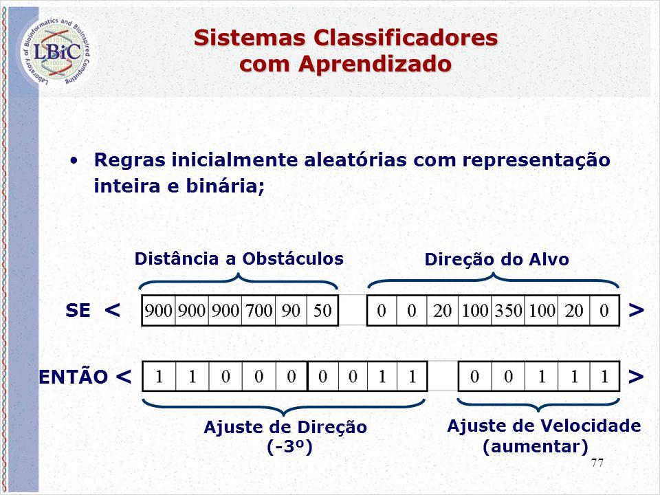 77 Sistemas Classificadores com Aprendizado •Regras inicialmente aleatórias com representação inteira e binária; SE ENTÃO (-3º) (aumentar) Ajuste de Velocidade Ajuste de Direção Direção do Alvo Distância a Obstáculos