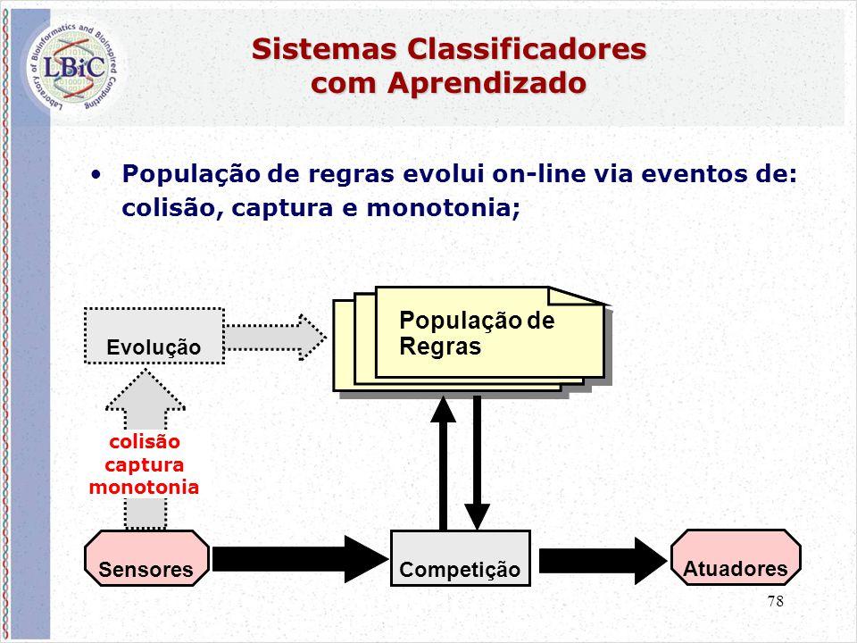 78 Sistemas Classificadores com Aprendizado •População de regras evolui on-line via eventos de: colisão, captura e monotonia; População de Regras Competição Atuadores Sensores colisão captura monotonia Evolução