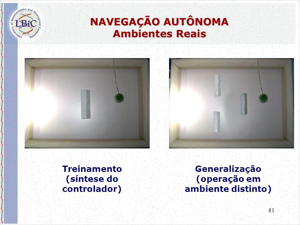 81 NAVEGAÇÃO AUTÔNOMA Ambientes Reais Treinamento (síntese do controlador) Generalização (operação em ambiente distinto)
