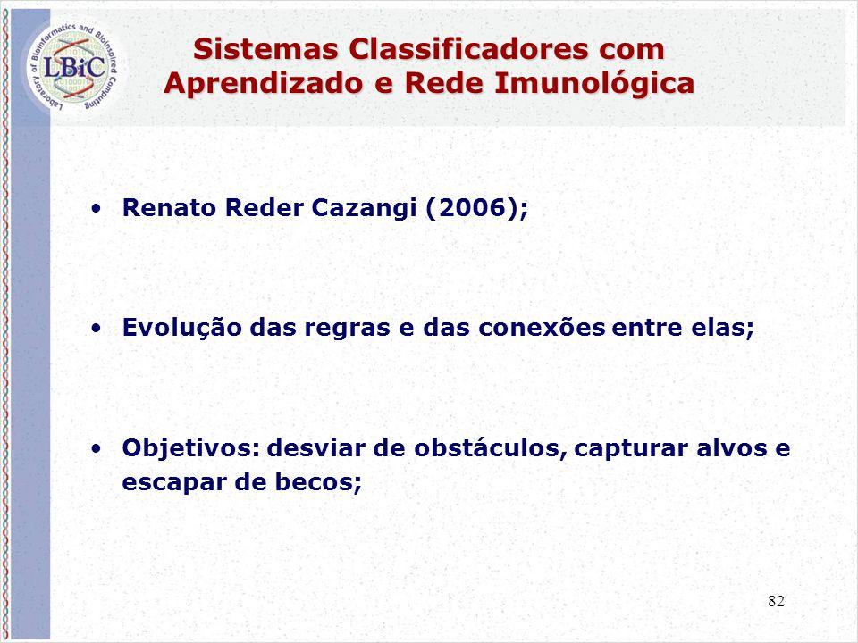 82 Sistemas Classificadores com Aprendizado e Rede Imunológica •Renato Reder Cazangi (2006); •Evolução das regras e das conexões entre elas; •Objetivos: desviar de obstáculos, capturar alvos e escapar de becos;