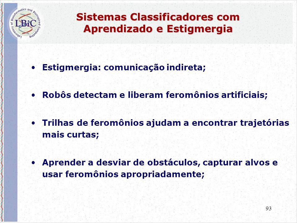 93 Sistemas Classificadores com Aprendizado e Estigmergia •Estigmergia: comunicação indireta; •Robôs detectam e liberam feromônios artificiais; •Trilh