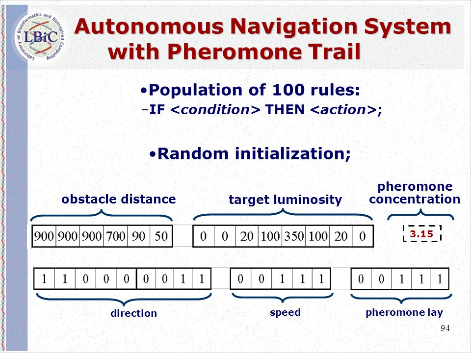 94 Autonomous Navigation System with Pheromone Trail Autonomous Navigation System with Pheromone Trail •Population of 100 rules: –IF THEN ; •Random in