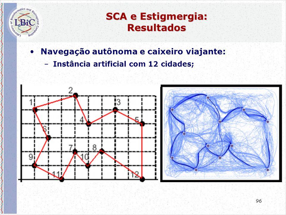 96 SCA e Estigmergia: Resultados •Navegação autônoma e caixeiro viajante: –Instância artificial com 12 cidades;