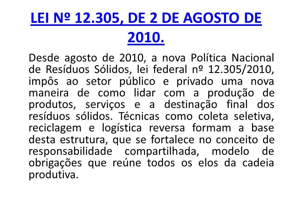 LEI Nº 12.305, DE 2 DE AGOSTO DE 2010.