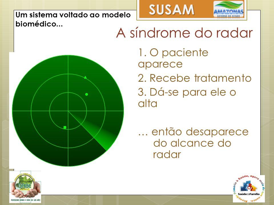 A síndrome do radar 1. O paciente aparece 2. Recebe tratamento 3. Dá-se para ele o alta … então desaparece do alcance do radar Um sistema voltado ao m