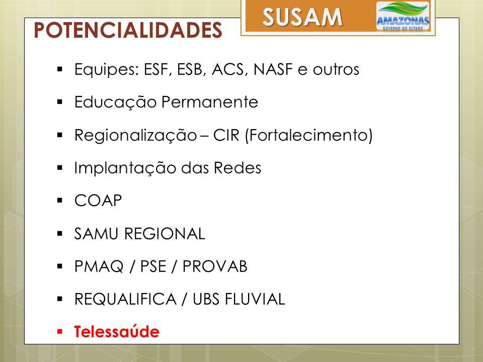 SUSAM POTENCIALIDADES  Equipes: ESF, ESB, ACS, NASF e outros  Educação Permanente  Regionalização – CIR (Fortalecimento)  Implantação das Redes 