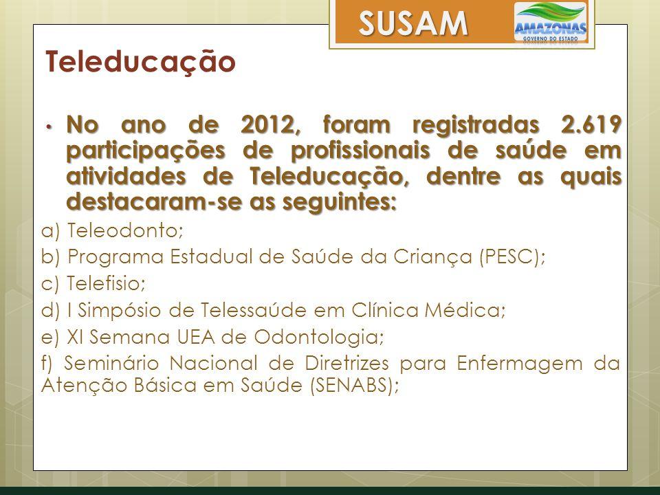 Teleducação • No ano de 2012, foram registradas 2.619 participações de profissionais de saúde em atividades de Teleducação, dentre as quais destacaram