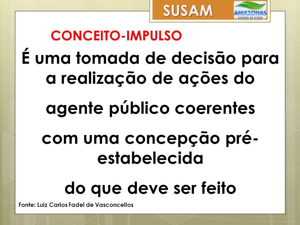 É uma tomada de decisão para a realização de ações do agente público coerentes com uma concepção pré- estabelecida do que deve ser feito Fonte: Luiz C