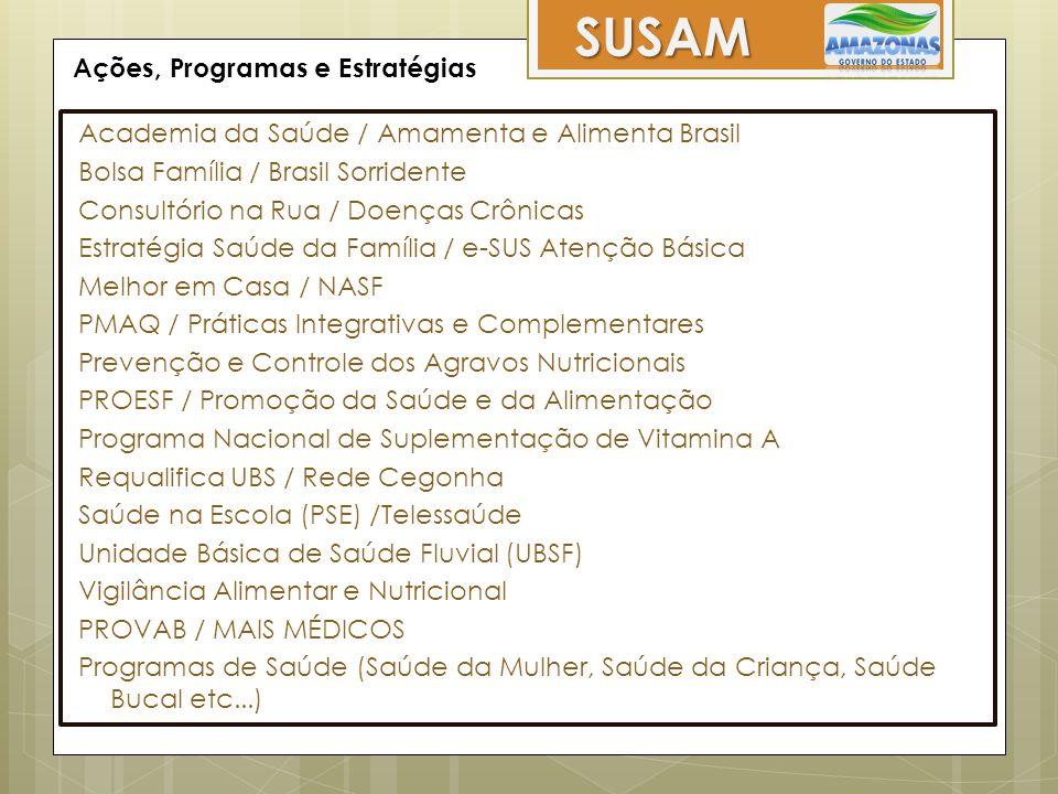 Ações, Programas e Estratégias SUSAM Academia da Saúde / Amamenta e Alimenta Brasil Bolsa Família / Brasil Sorridente Consultório na Rua / Doenças Crô