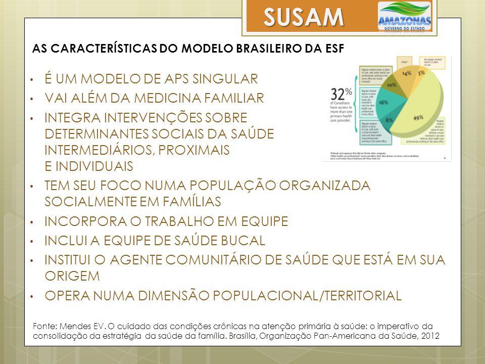 AS CARACTERÍSTICAS DO MODELO BRASILEIRO DA ESF • É UM MODELO DE APS SINGULAR • VAI ALÉM DA MEDICINA FAMILIAR • INTEGRA INTERVENÇÕES SOBRE DETERMINANTE