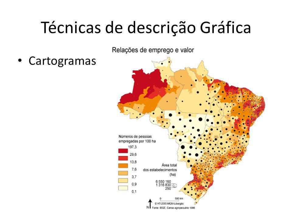 Técnicas de descrição Gráfica • Cartogramas