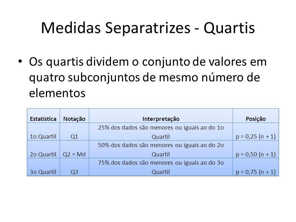 Medidas Separatrizes - Quartis • Os quartis dividem o conjunto de valores em quatro subconjuntos de mesmo número de elementos