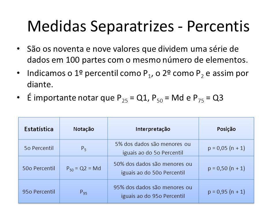 Medidas Separatrizes - Percentis • São os noventa e nove valores que dividem uma série de dados em 100 partes com o mesmo número de elementos. • Indic