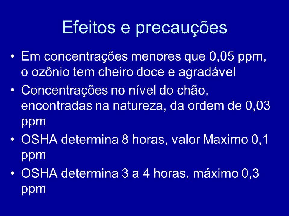 Efeitos e precauções •Em concentrações menores que 0,05 ppm, o ozônio tem cheiro doce e agradável •Concentrações no nível do chão, encontradas na natu