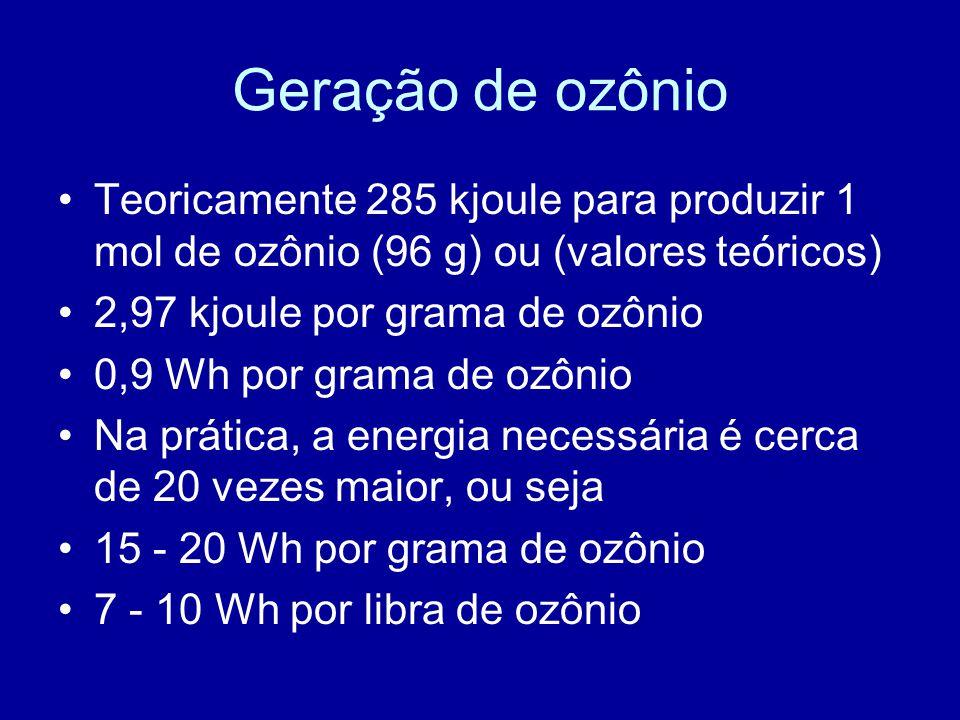Geração de ozônio •Teoricamente 285 kjoule para produzir 1 mol de ozônio (96 g) ou (valores teóricos) •2,97 kjoule por grama de ozônio •0,9 Wh por gra