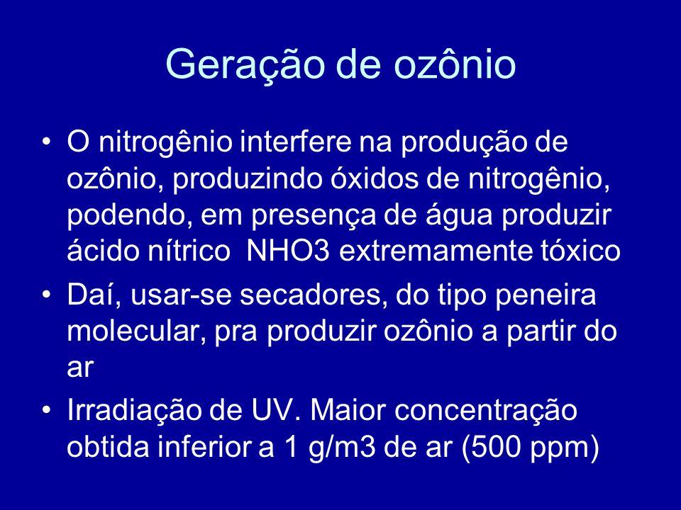 Geração de ozônio •O nitrogênio interfere na produção de ozônio, produzindo óxidos de nitrogênio, podendo, em presença de água produzir ácido nítrico