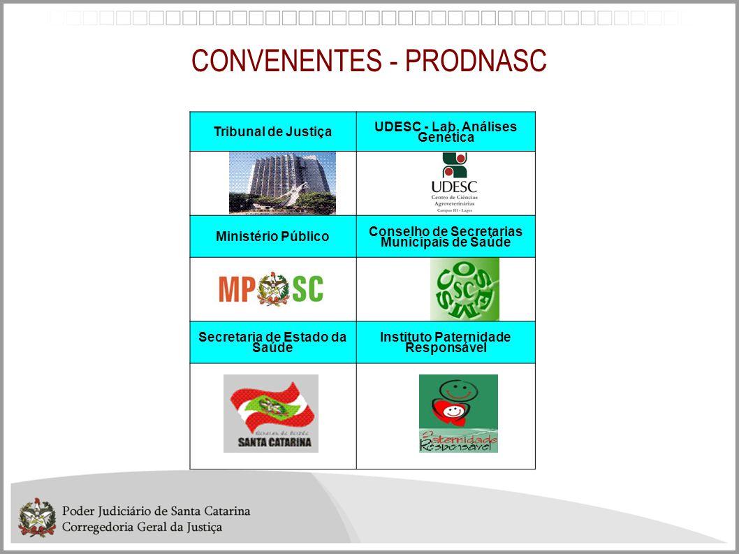 CONVENENTES - PRODNASC Tribunal de Justiça UDESC - Lab. Análises Genética Ministério Público Conselho de Secretarias Municipais de Saúde Secretaria de
