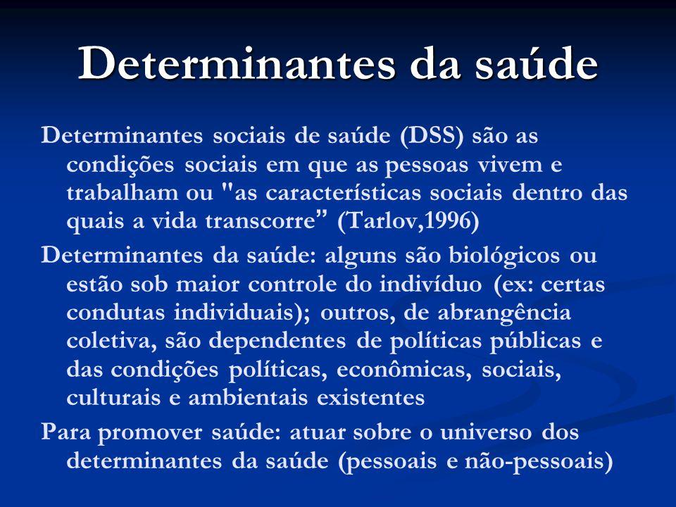 Determinantes da saúde Determinantes sociais de saúde (DSS) são as condições sociais em que as pessoas vivem e trabalham ou