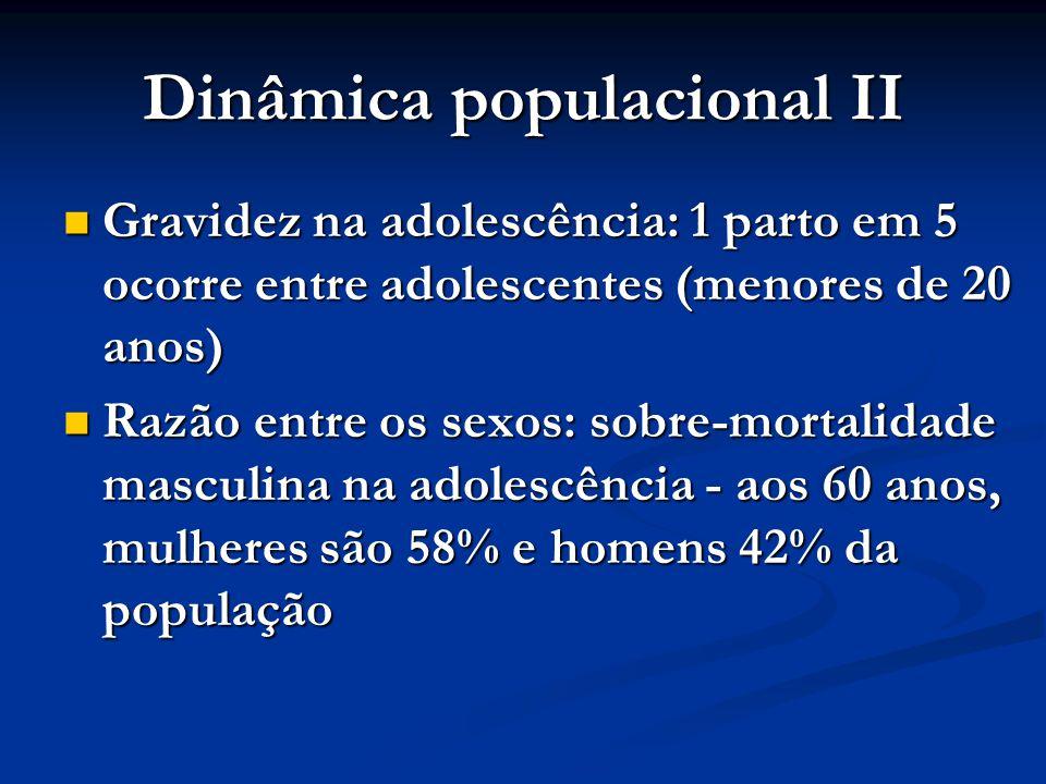 Dinâmica populacional II  Gravidez na adolescência: 1 parto em 5 ocorre entre adolescentes (menores de 20 anos)  Razão entre os sexos: sobre-mortali