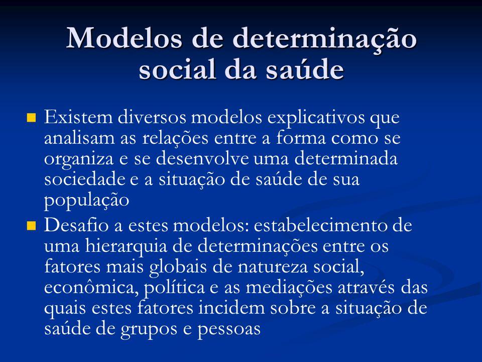 Modelos de determinação social da saúde   Existem diversos modelos explicativos que analisam as relações entre a forma como se organiza e se desenvo
