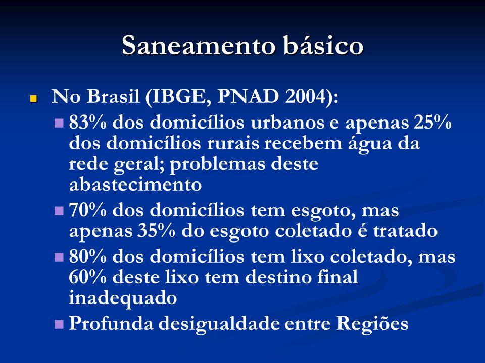 Saneamento básico   No Brasil (IBGE, PNAD 2004):   83% dos domicílios urbanos e apenas 25% dos domicílios rurais recebem água da rede geral; probl