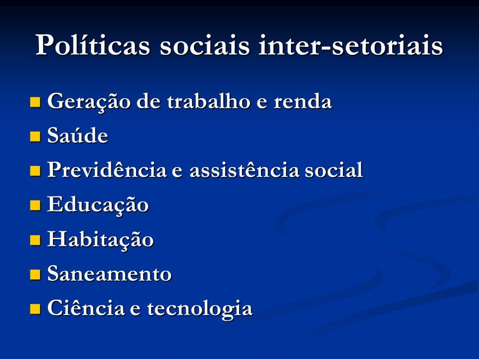 Políticas sociais inter-setoriais  Geração de trabalho e renda  Saúde  Previdência e assistência social  Educação  Habitação  Saneamento  Ciênc