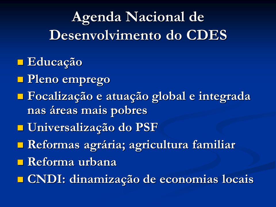Agenda Nacional de Desenvolvimento do CDES  Educação  Pleno emprego  Focalização e atuação global e integrada nas áreas mais pobres  Universalizaç