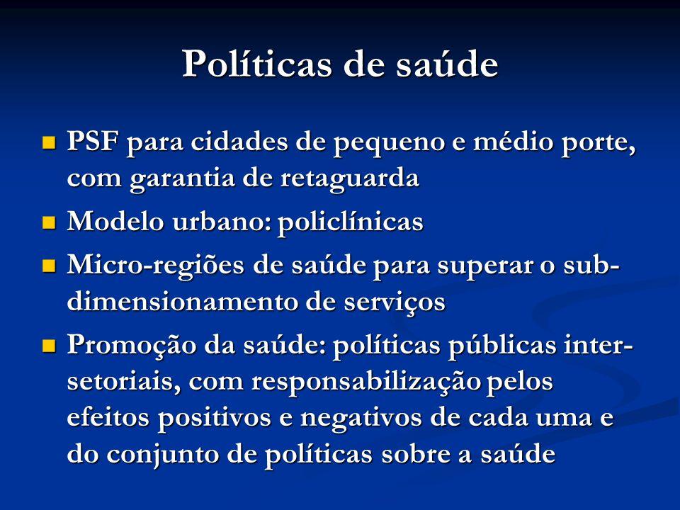 Políticas de saúde  PSF para cidades de pequeno e médio porte, com garantia de retaguarda  Modelo urbano: policlínicas  Micro-regiões de saúde para