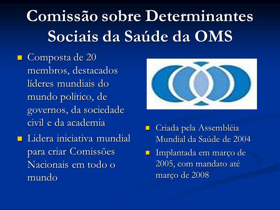 Comissão sobre Determinantes Sociais da Saúde da OMS  Composta de 20 membros, destacados líderes mundiais do mundo político, de governos, da sociedad
