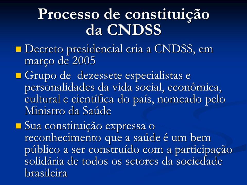 Processo de constituição da CNDSS  Decreto presidencial cria a CNDSS, em março de 2005  Grupo de dezessete especialistas e personalidades da vida so