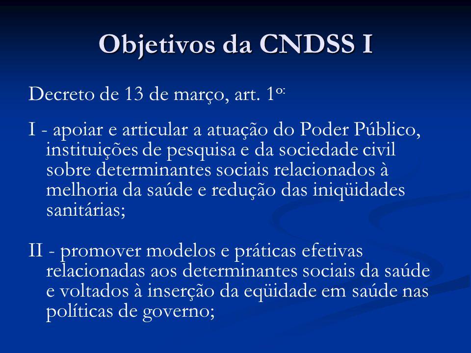 Objetivos da CNDSS I Decreto de 13 de março, art. 1 o: I - apoiar e articular a atuação do Poder Público, instituições de pesquisa e da sociedade civi