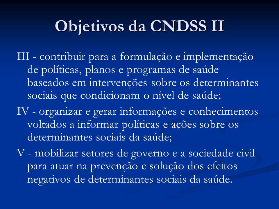 Objetivos da CNDSS II III - contribuir para a formulação e implementação de políticas, planos e programas de saúde baseados em intervenções sobre os d