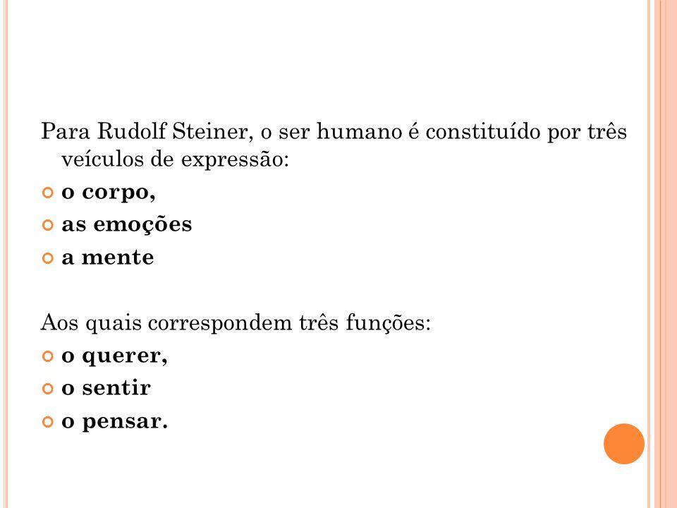 Para Rudolf Steiner, o ser humano é constituído por três veículos de expressão: o corpo, as emoções a mente Aos quais correspondem três funções: o que