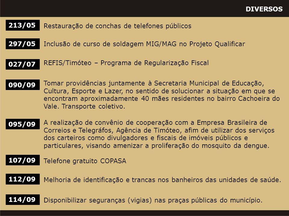 DIVERSOS 213/05 Restauração de conchas de telefones públicos 297/05Inclusão de curso de soldagem MIG/MAG no Projeto Qualificar 027/07 REFIS/Timóteo –