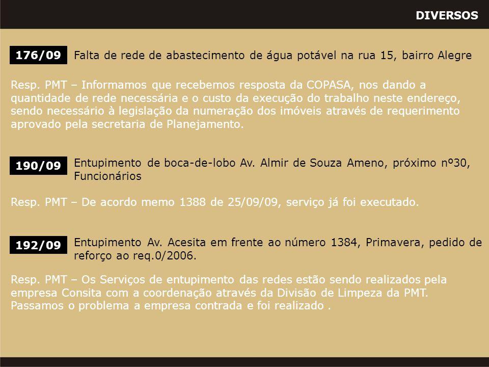 DIVERSOS 190/09 Entupimento de boca-de-lobo Av. Almir de Souza Ameno, próximo nº30, Funcionários 176/09Falta de rede de abastecimento de água potável